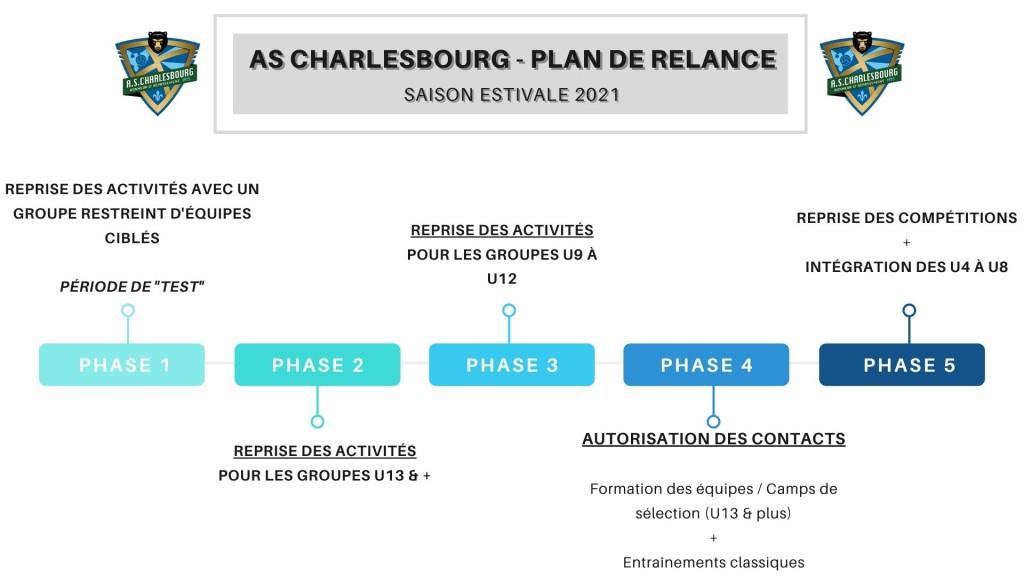 PlanDeRelanceASC_2021